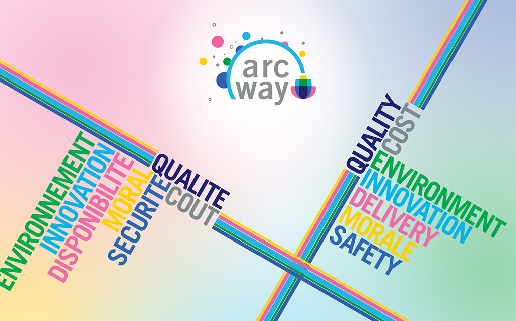 Wallpaper ARC Holdings